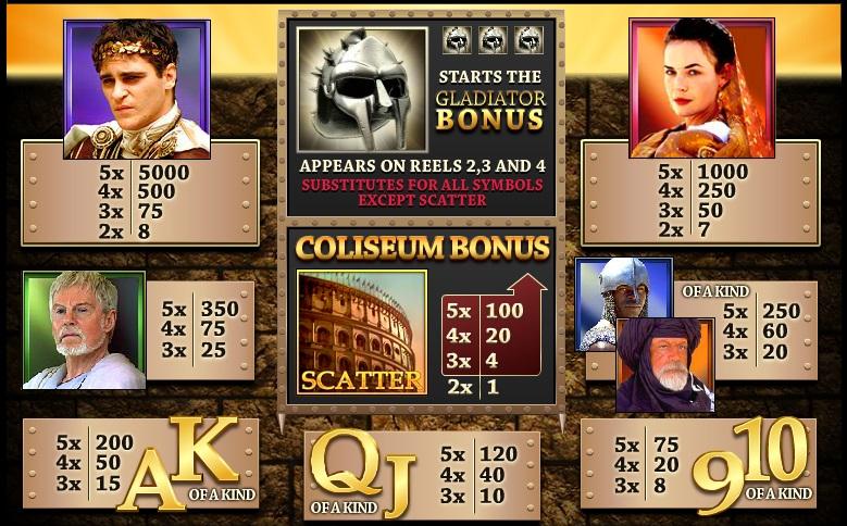 Spielen sie Gladiator Automatenspiele Online bei Casino.com Österreich